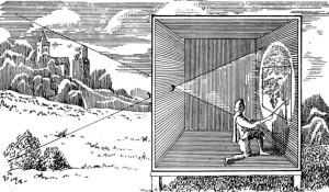 Камера-обскура - прототип фотоапарата