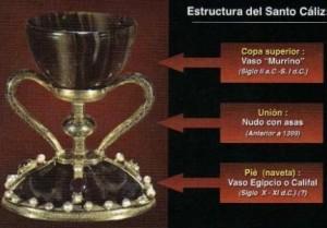 Валенсійська чаша була зроблена на рубежі нашої ери, учки - в 1399 році, основа - в Х - ХІ століттях